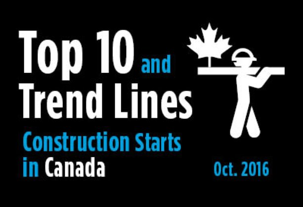 Top 10 largest construction project starts in Canada and Trend Graph - October 2016