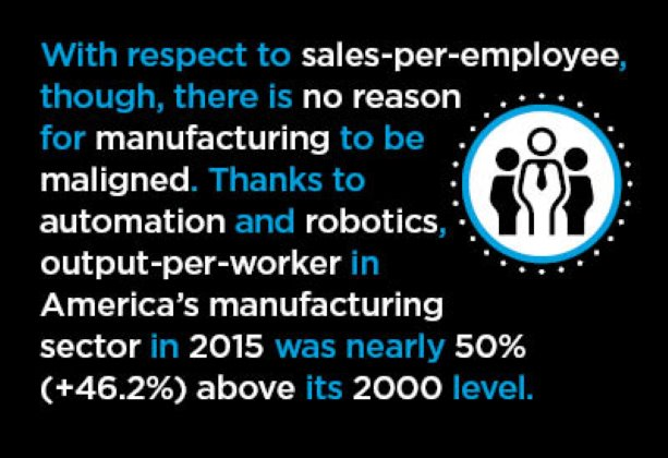 Manufacturing Rates Highly According to One Important Metric