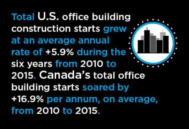 Handy Reference Guide to Office Building Construction Starts, U.S. and Canada