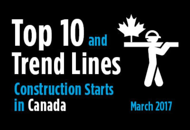 Top 10 largest construction project starts in Canada and Trend Graph - March 2017
