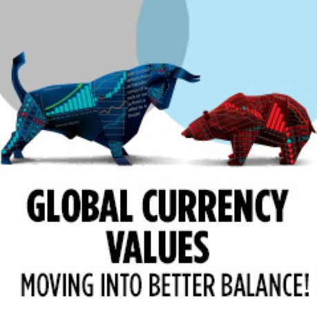 Infographic: Global Currencies Moving into Better Balance!