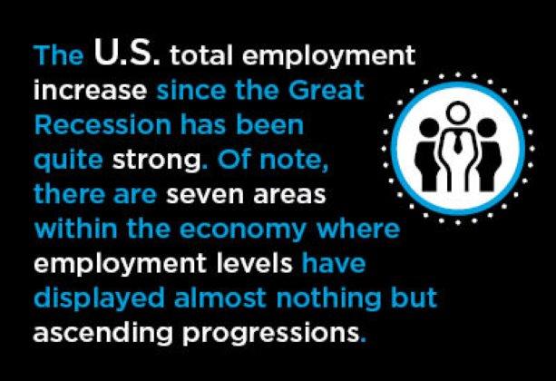 Seven Surefire U.S. Job Creators