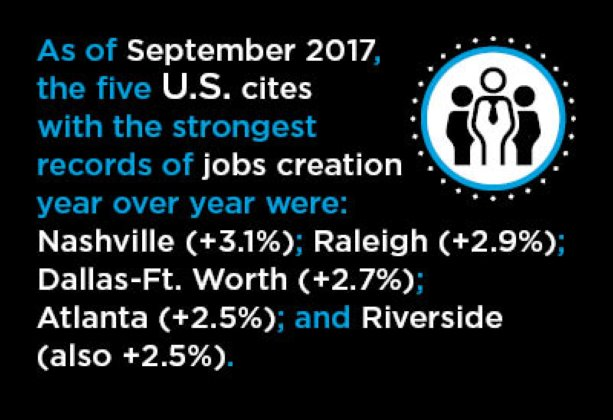 The Healthiest and Frailest U.S. City Labor Markets