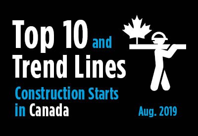 Top 10 largest construction project starts in Canada and Trend Graph - August 2019