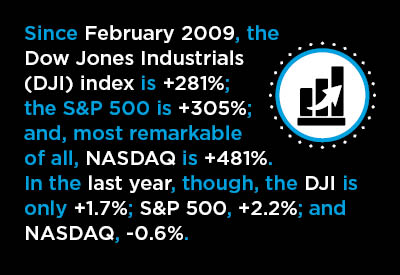 Stock Markets Have Lost Their Ability to Bedazzle Graphic