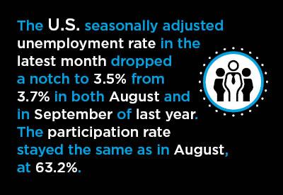 U.S. September Jobs Report Offers Comfort to Worriers Graphic