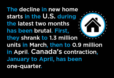 U.S. and Canadian Housing Starts – A Suite of 10 Graphs Graphic
