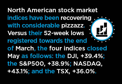 Stock Market Investors Foresee Blue Skies beyond the Smoke Monster Graphic
