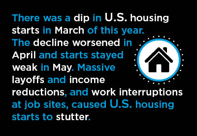 Will Housing Starts Lead the Economic Rebound? Graphic