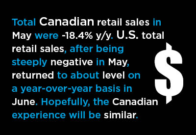 Canadian Retail & Food Services Sales in May Show Some Recovery Graphic