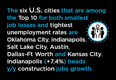 Three Mid-September Economic Nuggets Focusing on State and City Labor Markets Graphic