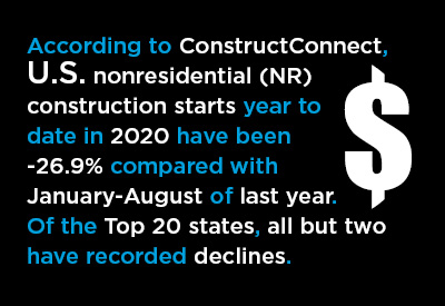 Texas, at Half Speed, Still Leads all States in Total Nonresidential Construction Starts Graphic